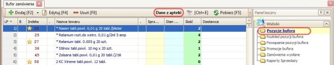 dane_z_apteki